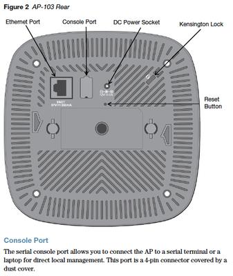 Thiết bị phát wifi Aruba AP-103 hoặc IAP-103
